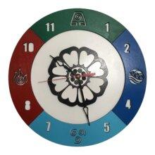 Avatar Clock